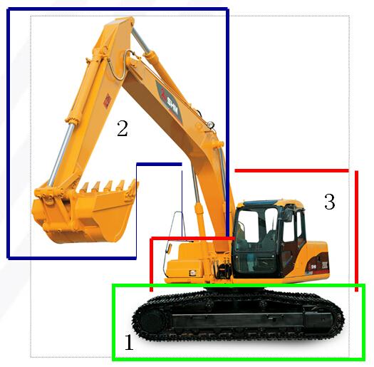 徐工挖掘机有哪些部门组成